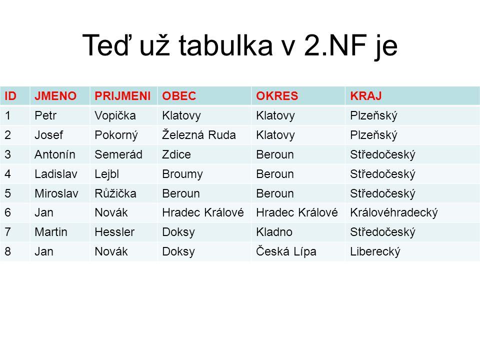 Teď už tabulka v 2.NF je ID JMENO PRIJMENI OBEC OKRES KRAJ 1 Petr