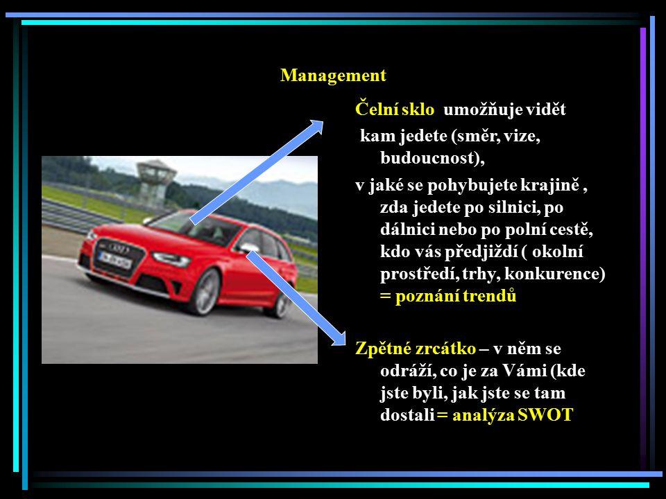 Management Čelní sklo umožňuje vidět. kam jedete (směr, vize, budoucnost),