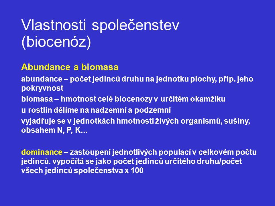 Vlastnosti společenstev (biocenóz)