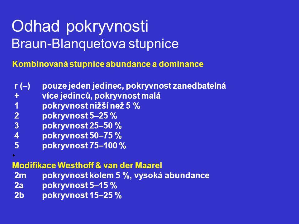 Odhad pokryvnosti Braun-Blanquetova stupnice