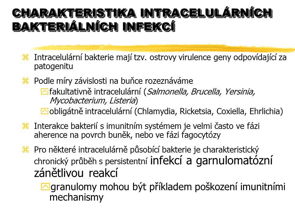 CHARAKTERISTIKA INTRACELULÁRNÍCH BAKTERIÁLNÍCH INFEKCÍ