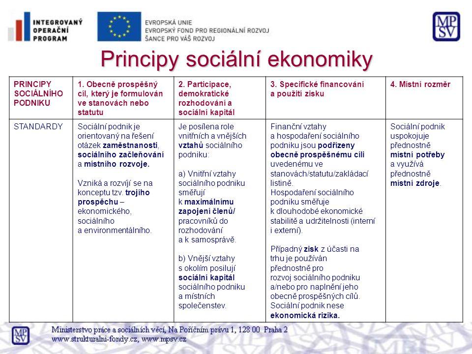 Principy sociální ekonomiky