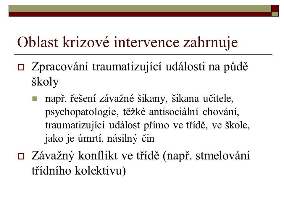 Oblast krizové intervence zahrnuje