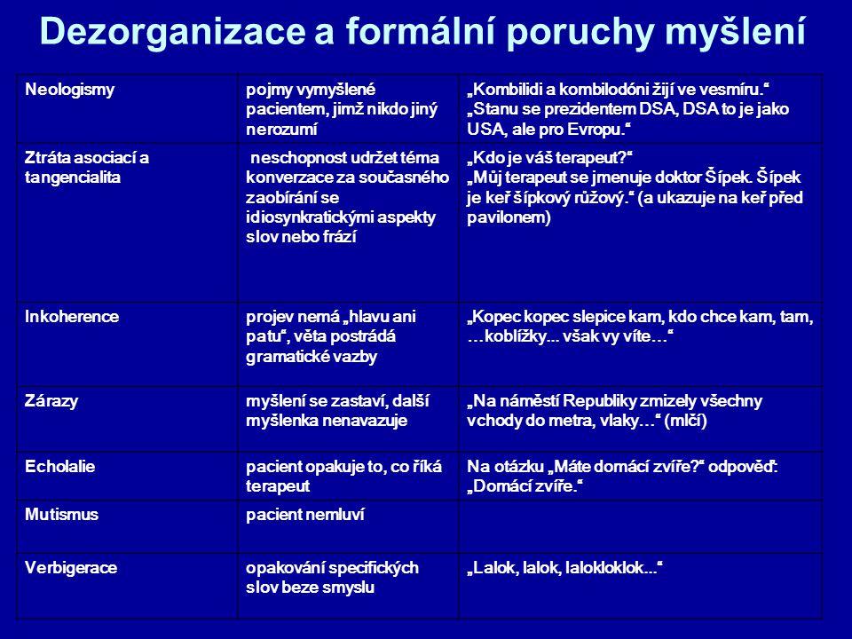Dezorganizace a formální poruchy myšlení