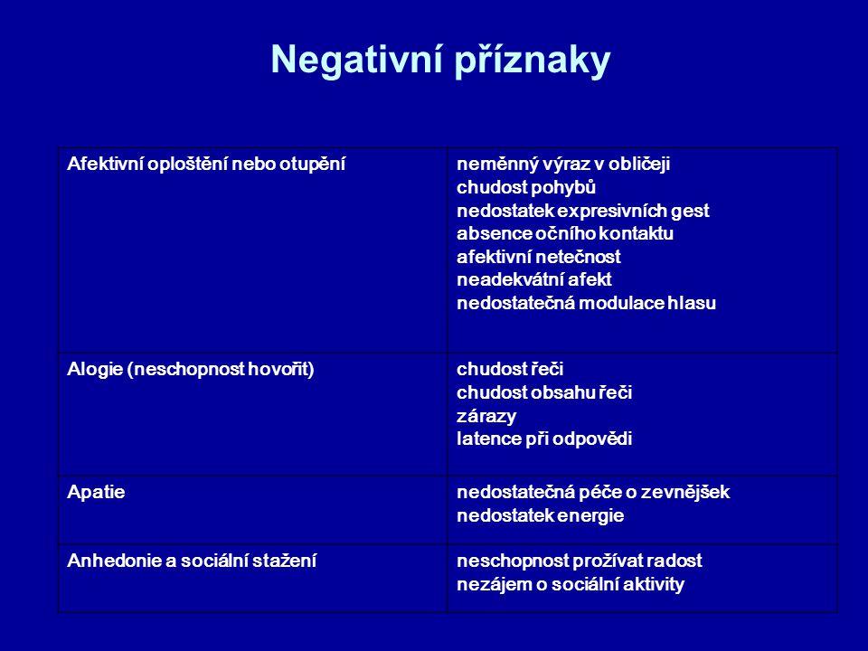 Negativní příznaky Afektivní oploštění nebo otupění