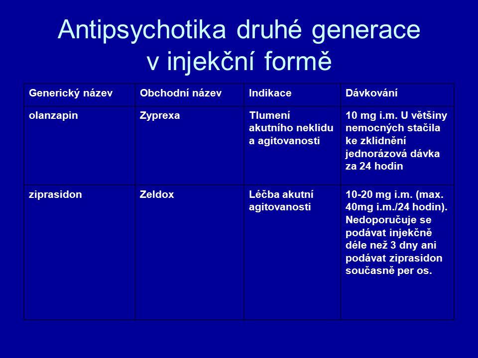 Antipsychotika druhé generace v injekční formě