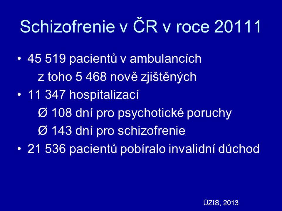 Schizofrenie v ČR v roce 20111