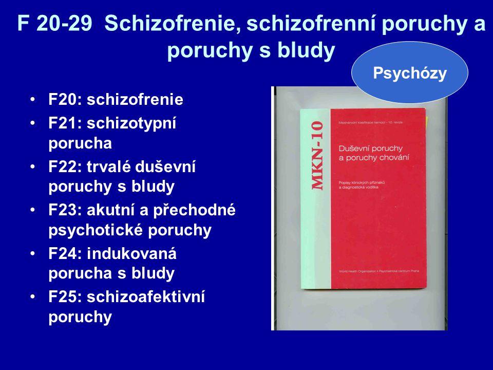 F 20-29 Schizofrenie, schizofrenní poruchy a poruchy s bludy
