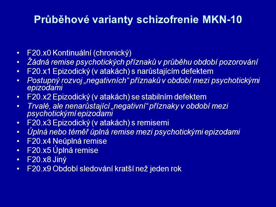 Průběhové varianty schizofrenie MKN-10