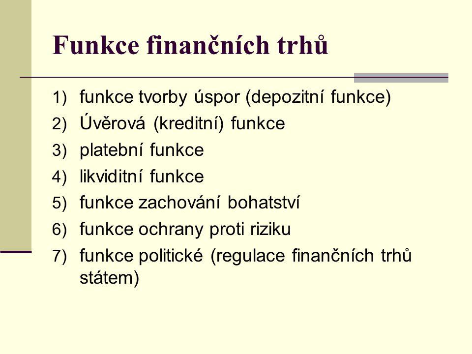Funkce finančních trhů