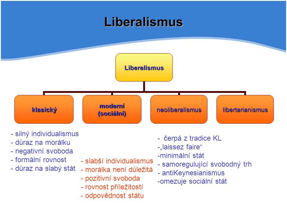 Liberalismus silný individualismus důraz na morálku čerpá z tradice KL