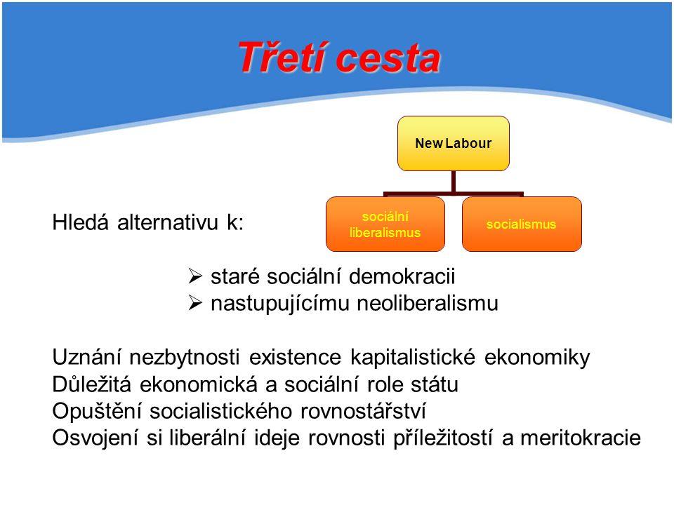 Třetí cesta Hledá alternativu k: staré sociální demokracii