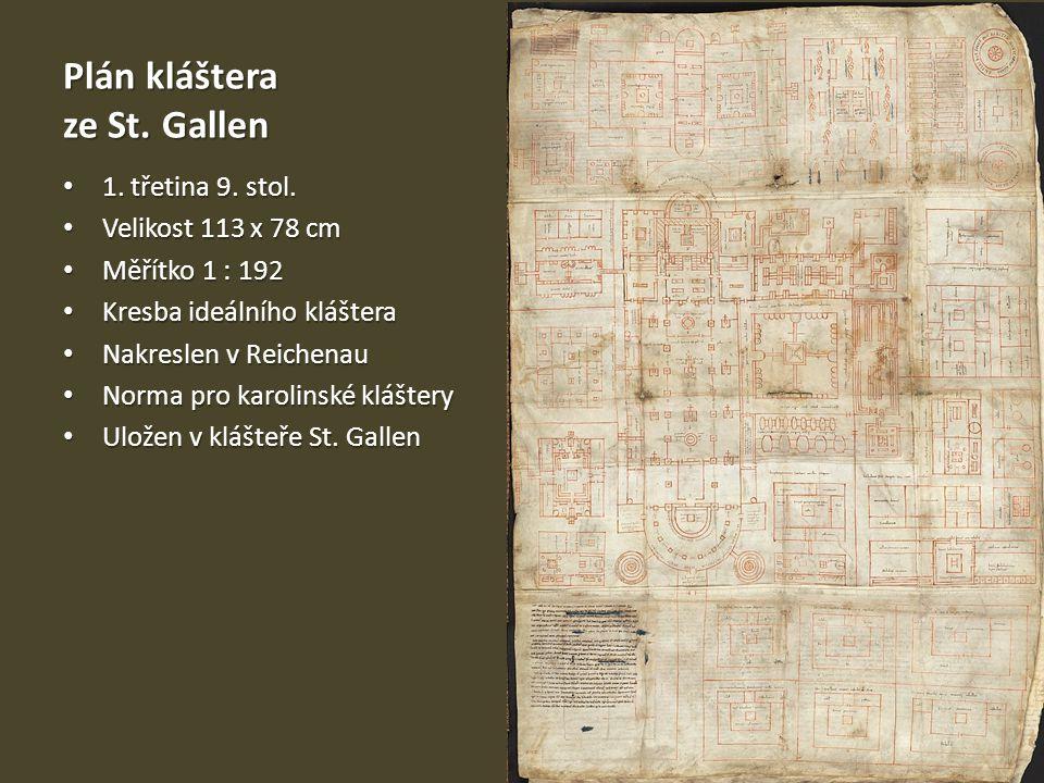 Plán kláštera ze St. Gallen