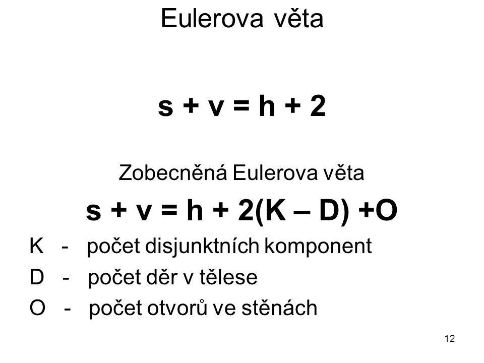 Zobecněná Eulerova věta