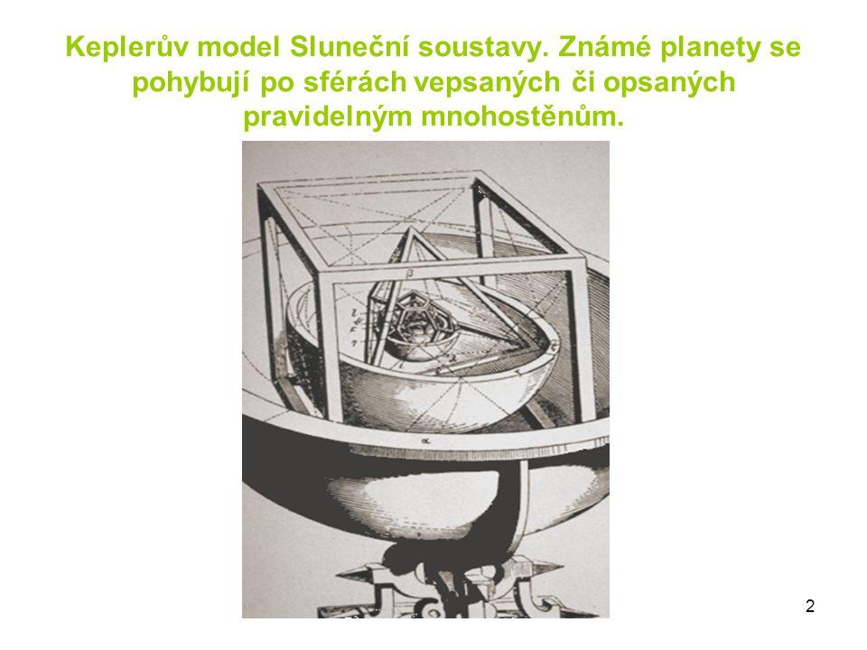 Keplerův model Sluneční soustavy