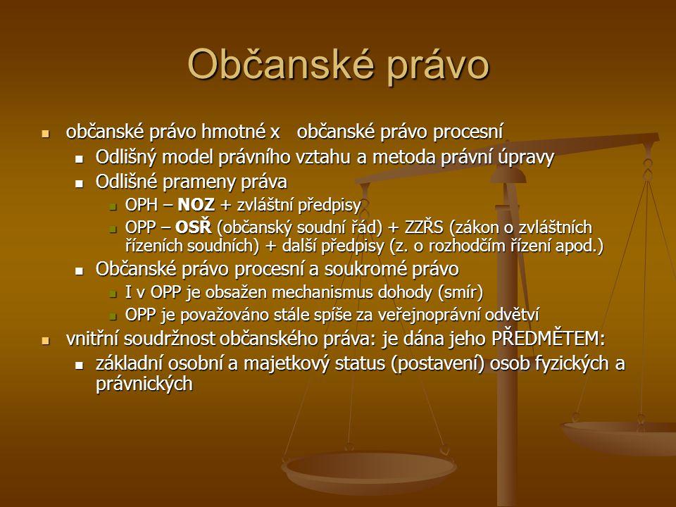 Občanské právo občanské právo hmotné x občanské právo procesní