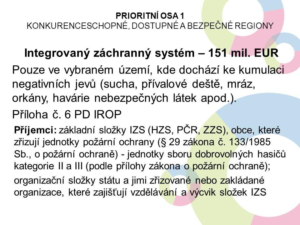 Integrovaný záchranný systém – 151 mil. EUR