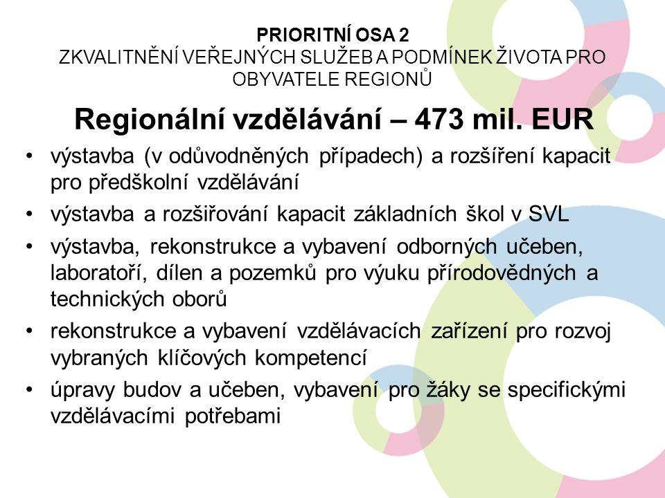Regionální vzdělávání – 473 mil. EUR