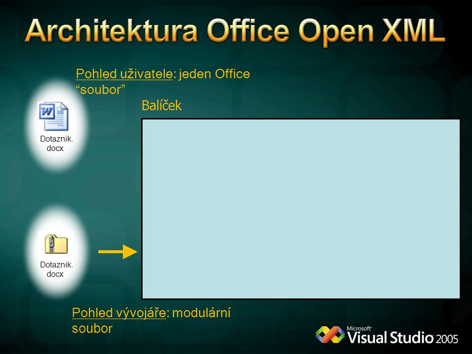 Architektura Office Open XML