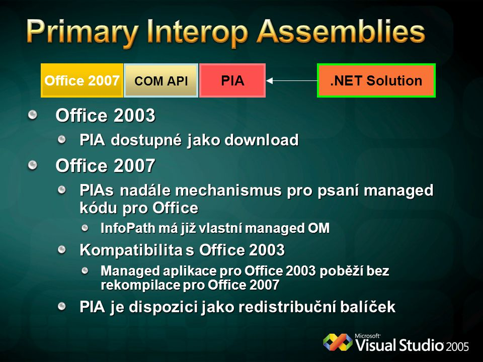 Primary Interop Assemblies