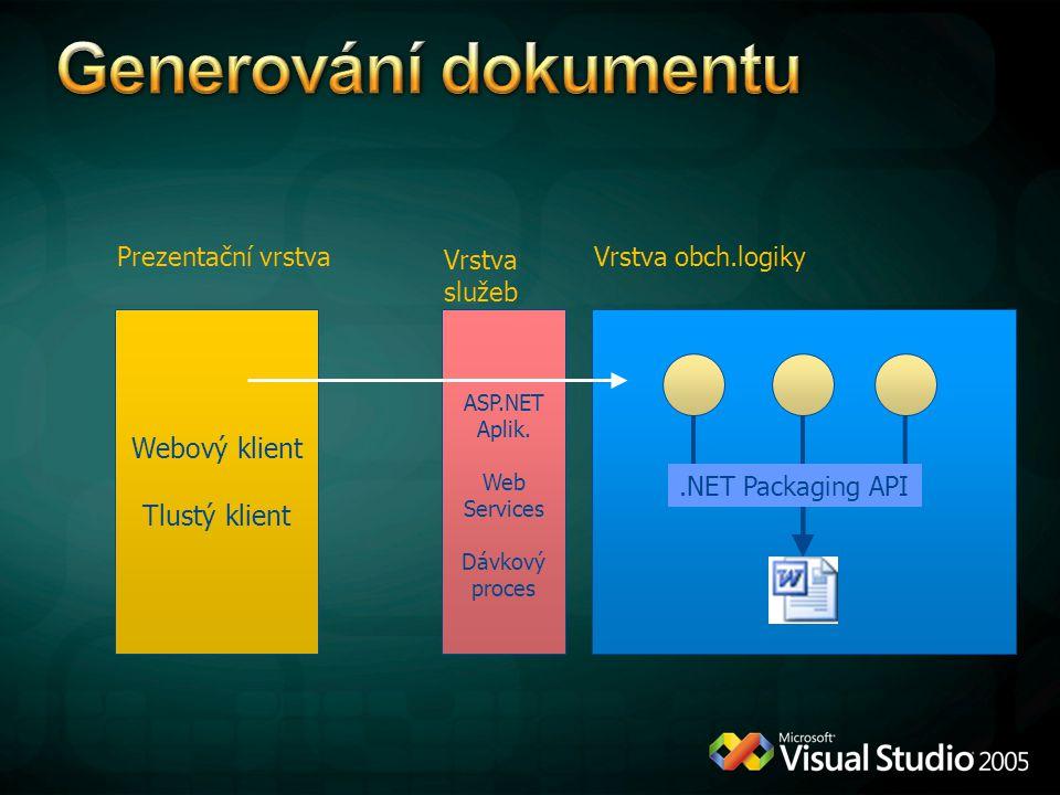 Generování dokumentu Webový klient Tlustý klient Prezentační vrstva