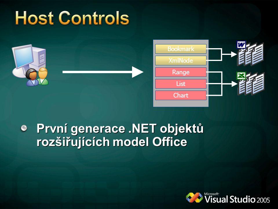 Host Controls První generace .NET objektů rozšiřujících model Office