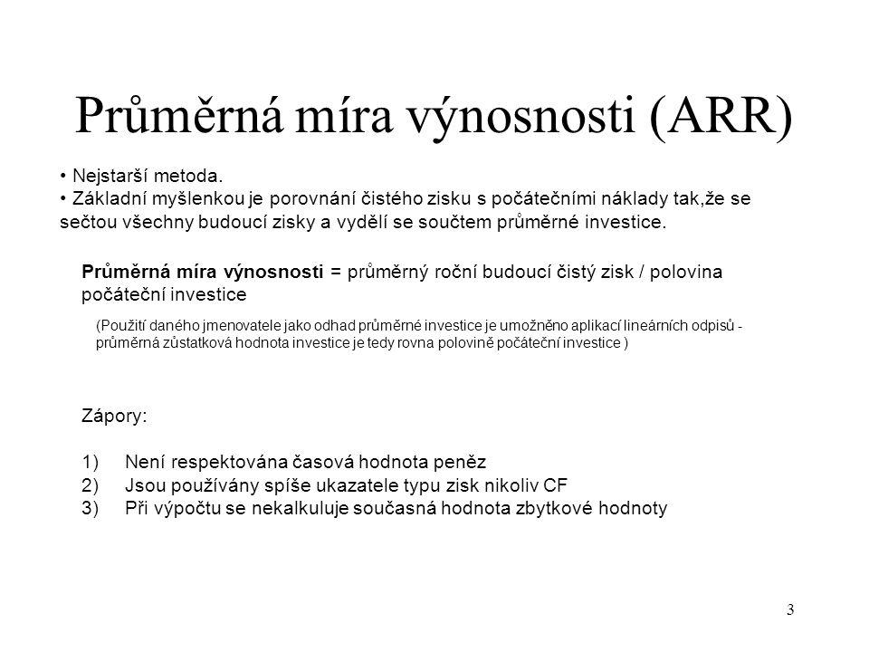 Průměrná míra výnosnosti (ARR)