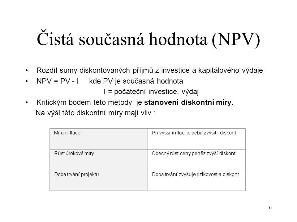 Čistá současná hodnota (NPV)