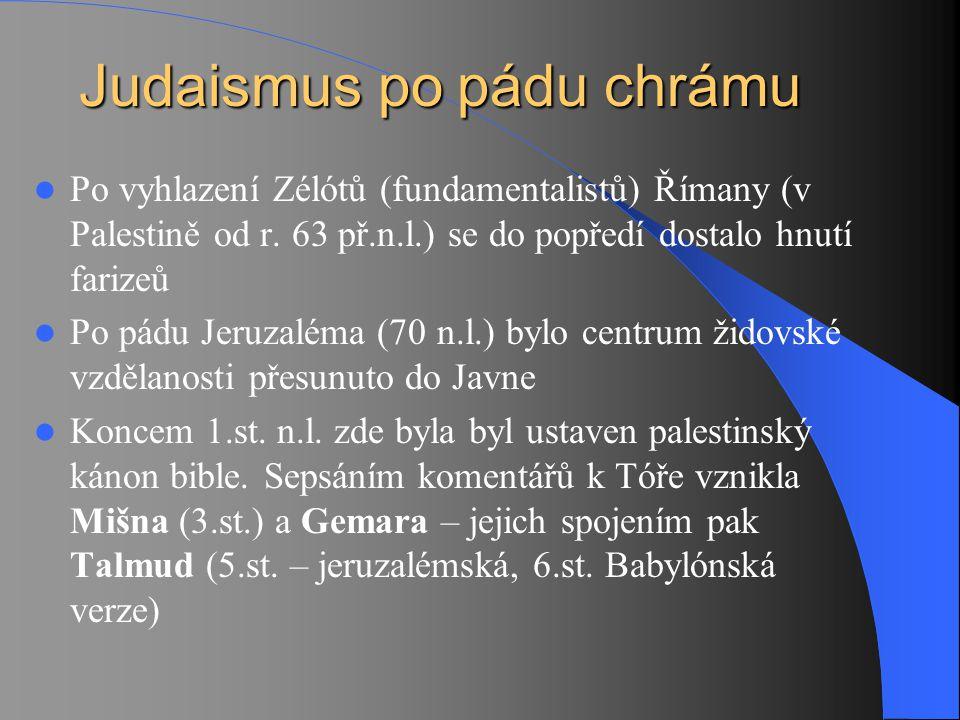 Judaismus po pádu chrámu
