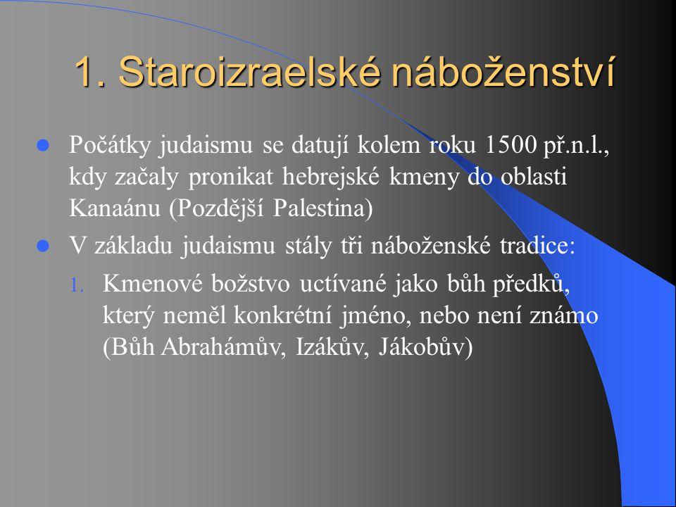 1. Staroizraelské náboženství