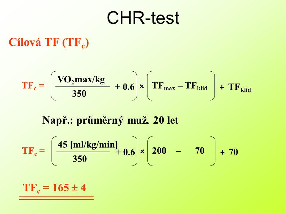 CHR-test Cílová TF (TFc) Např.: průměrný muž, 20 let TFc = 165 ± 4