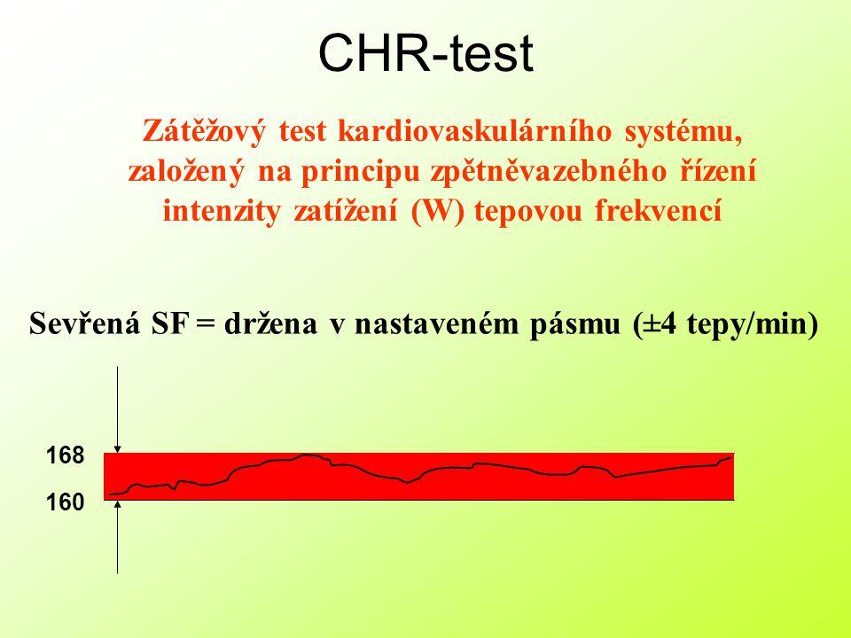 CHR-test Zátěžový test kardiovaskulárního systému, založený na principu zpětněvazebného řízení intenzity zatížení (W) tepovou frekvencí.