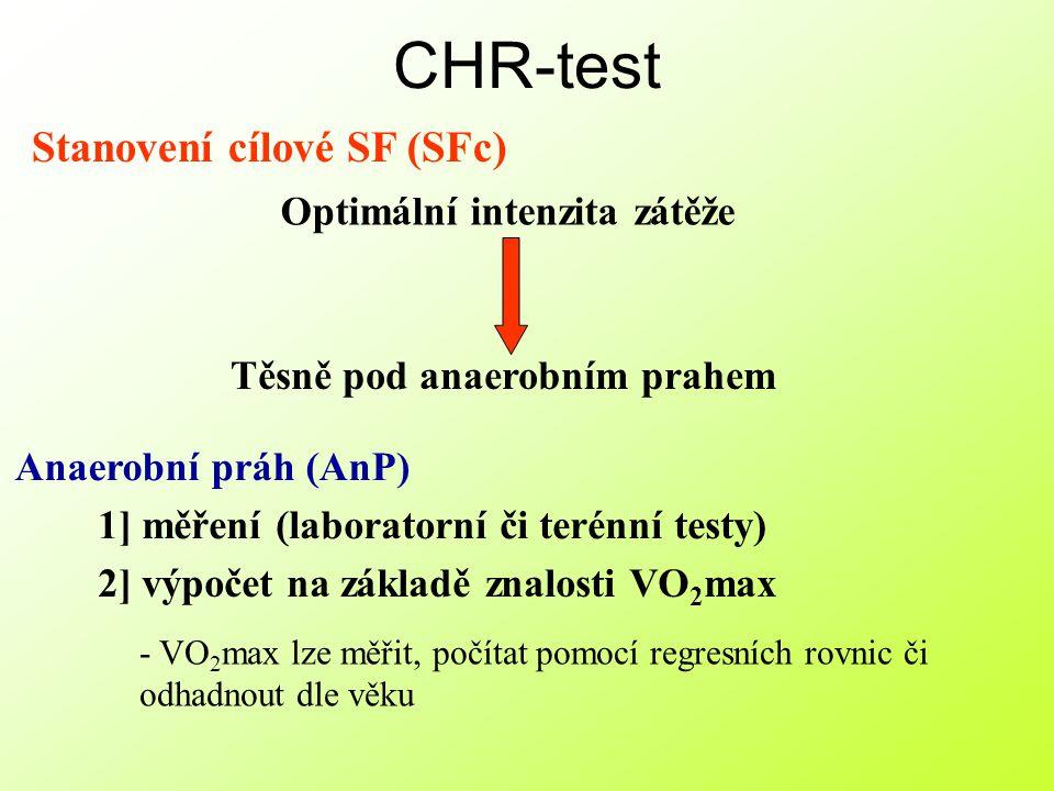 CHR-test Stanovení cílové SF (SFc) Optimální intenzita zátěže