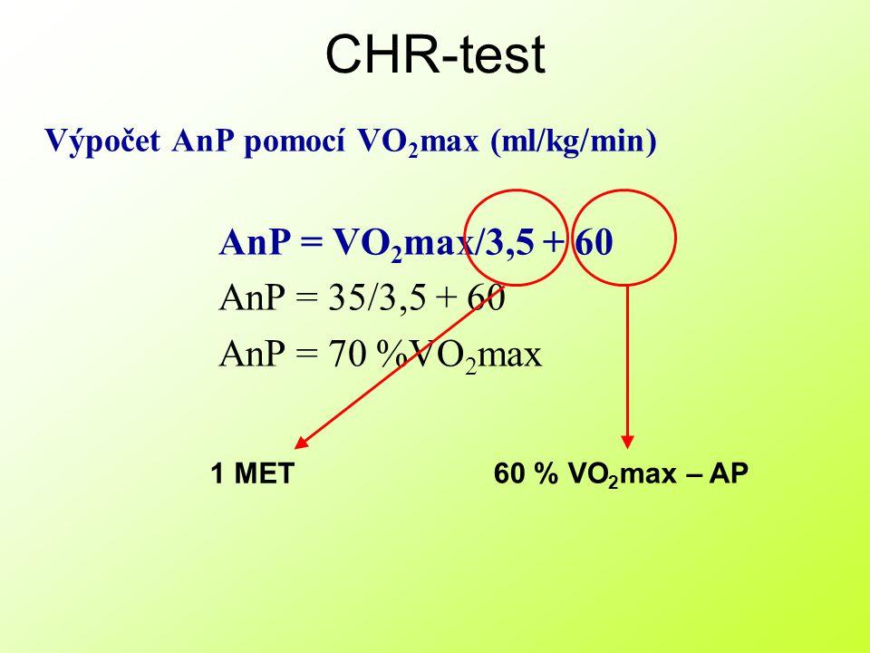 CHR-test AnP = VO2max/3,5 + 60 AnP = 35/3,5 + 60 AnP = 70 %VO2max