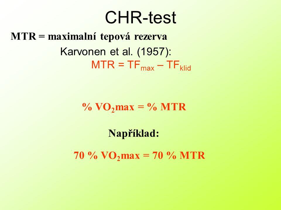 CHR-test MTR = maximalní tepová rezerva Karvonen et al. (1957):