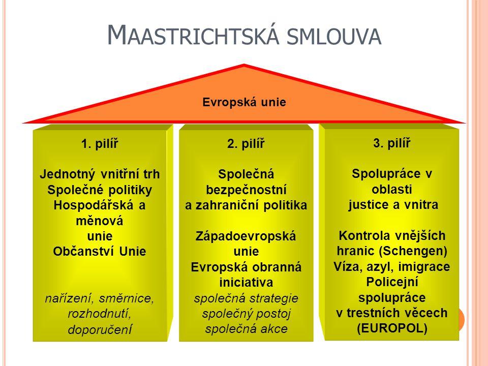 Maastrichtská smlouva