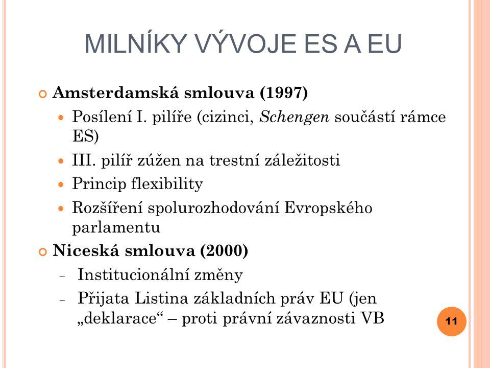 MILNÍKY VÝVOJE ES A EU Amsterdamská smlouva (1997)