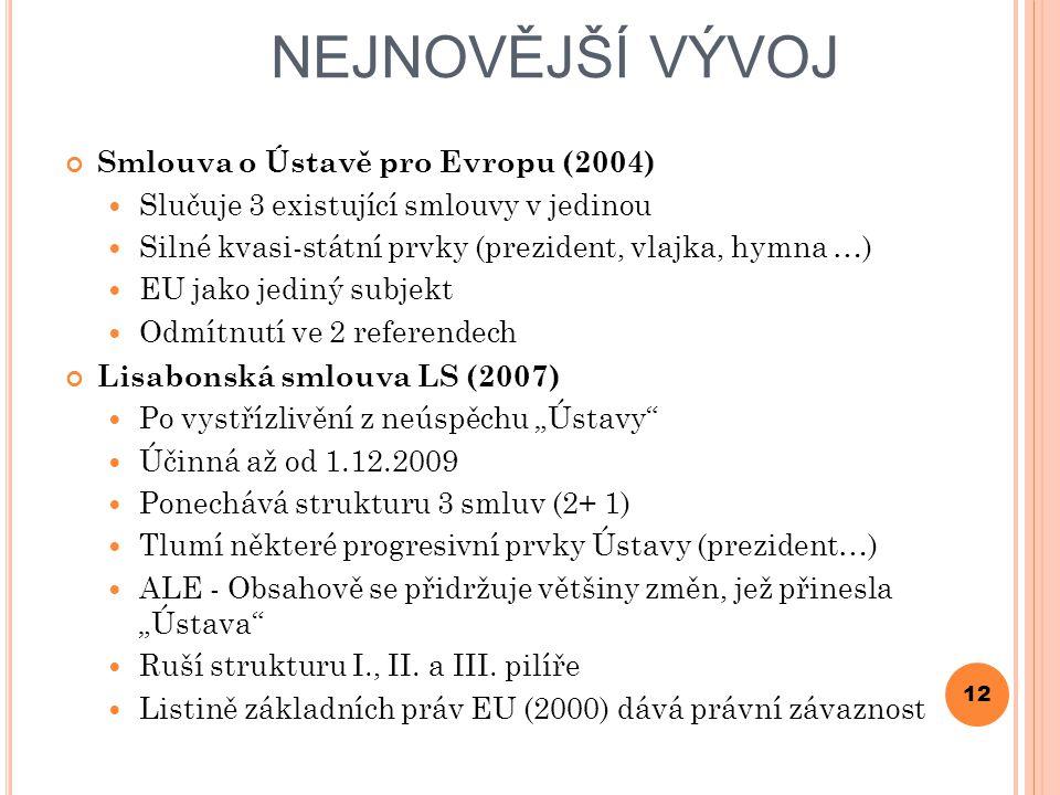 NEJNOVĚJŠÍ VÝVOJ Smlouva o Ústavě pro Evropu (2004)