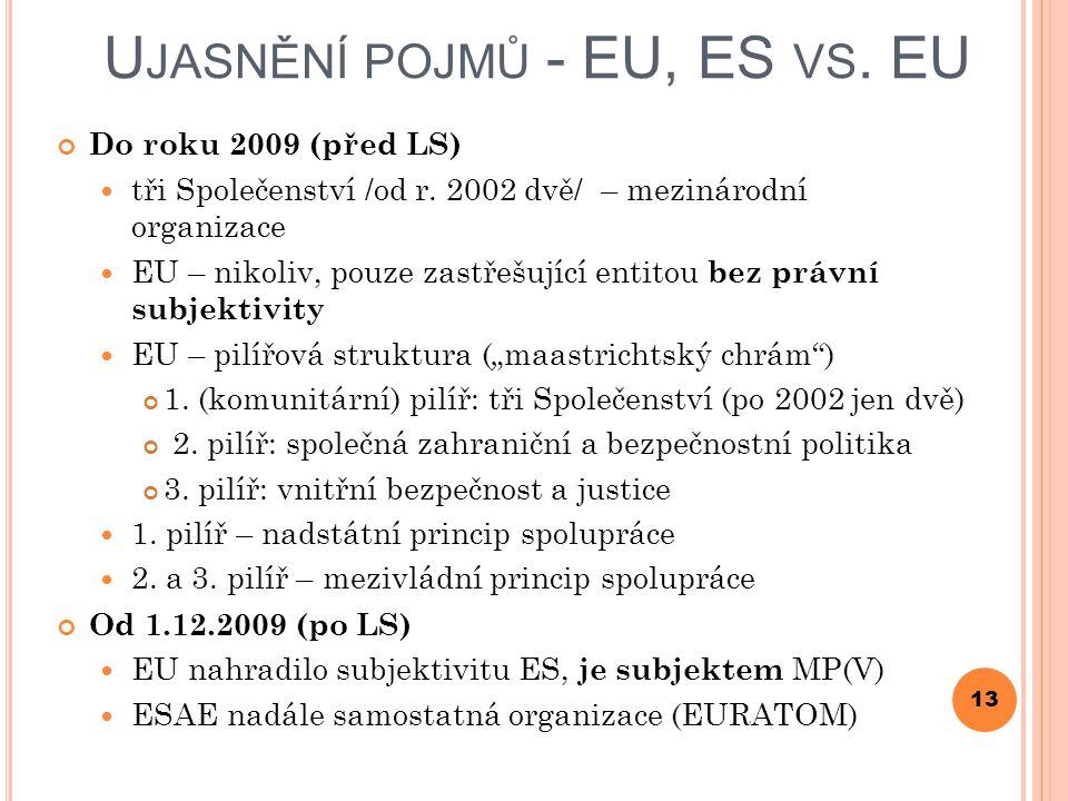 Ujasnění pojmů - EU, ES vs. EU