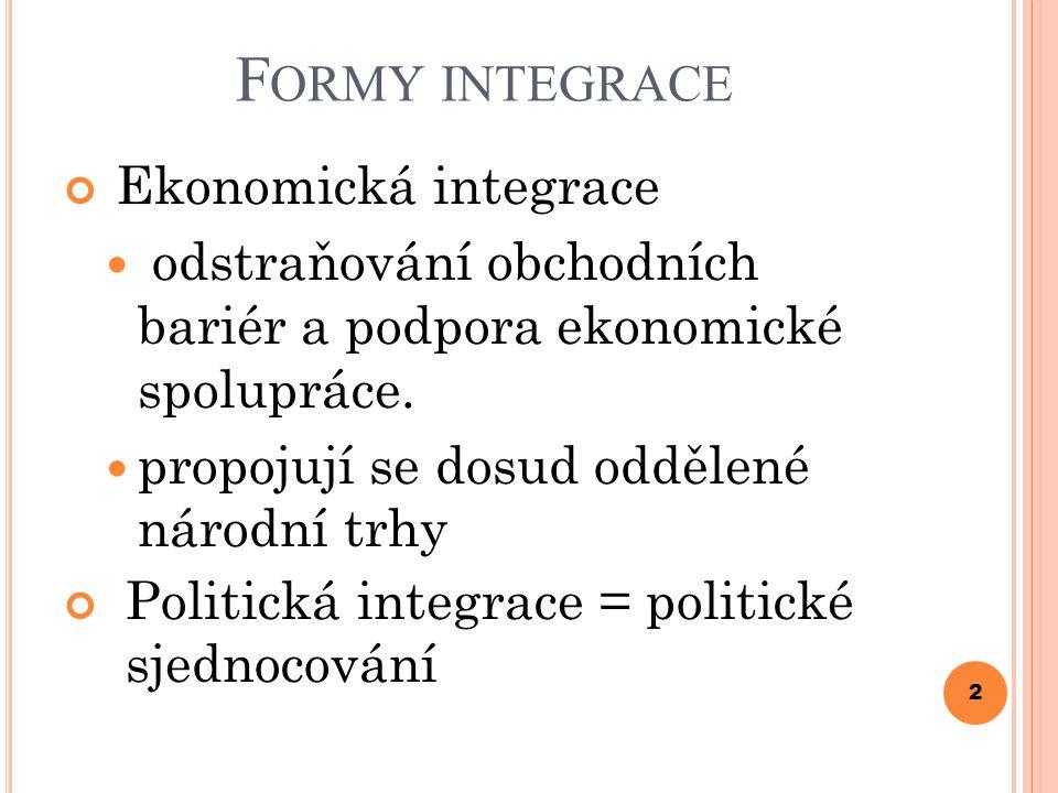 Formy integrace Ekonomická integrace