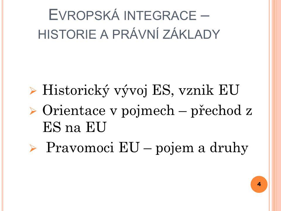 Evropská integrace – historie a právní základy