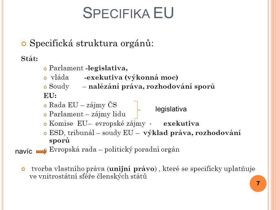 Specifika EU Specifická struktura orgánů: Stát: