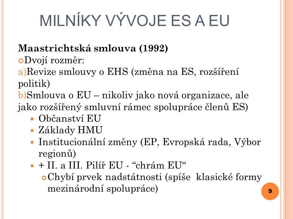 MILNÍKY VÝVOJE ES A EU Maastrichtská smlouva (1992) Dvojí rozměr: