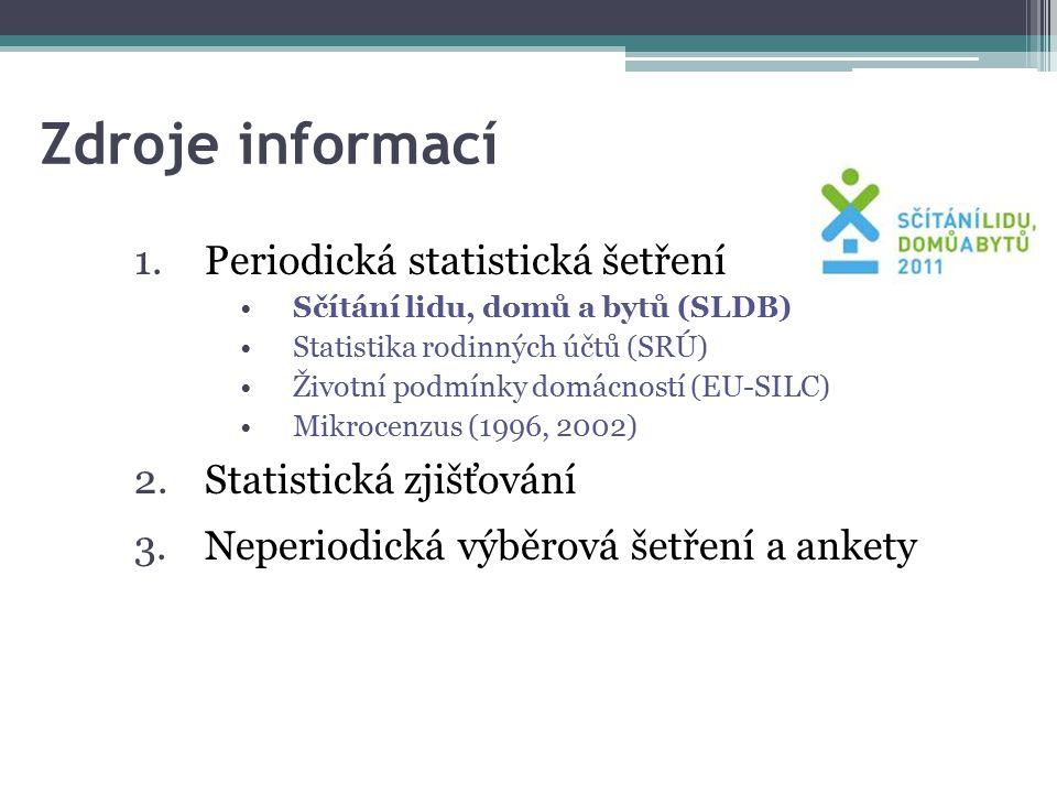 Zdroje informací Periodická statistická šetření Statistická zjišťování