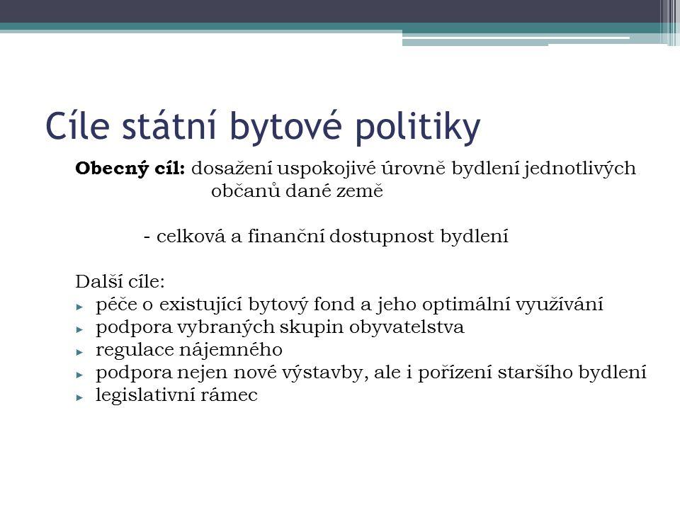 Cíle státní bytové politiky