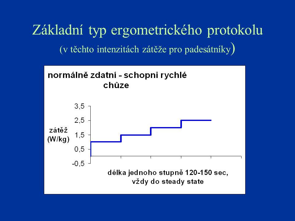 Základní typ ergometrického protokolu (v těchto intenzitách zátěže pro padesátníky)