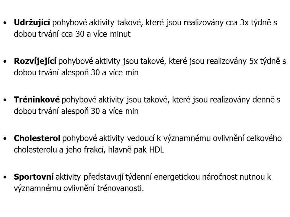 Udržující pohybové aktivity takové, které jsou realizovány cca 3x týdně s dobou trvání cca 30 a více minut