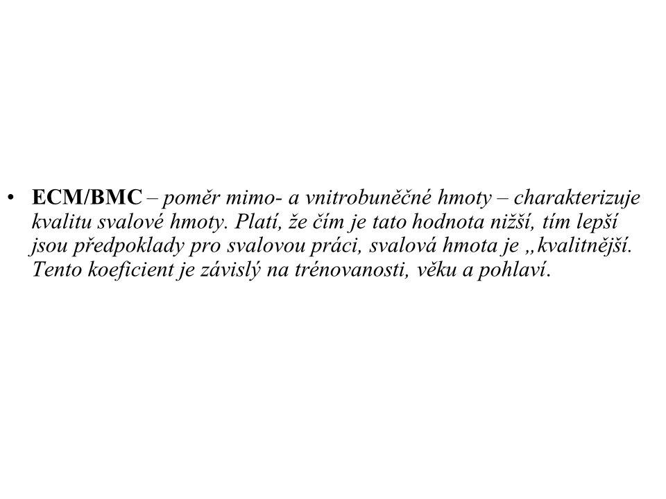 ECM/BMC – poměr mimo- a vnitrobuněčné hmoty – charakterizuje kvalitu svalové hmoty.