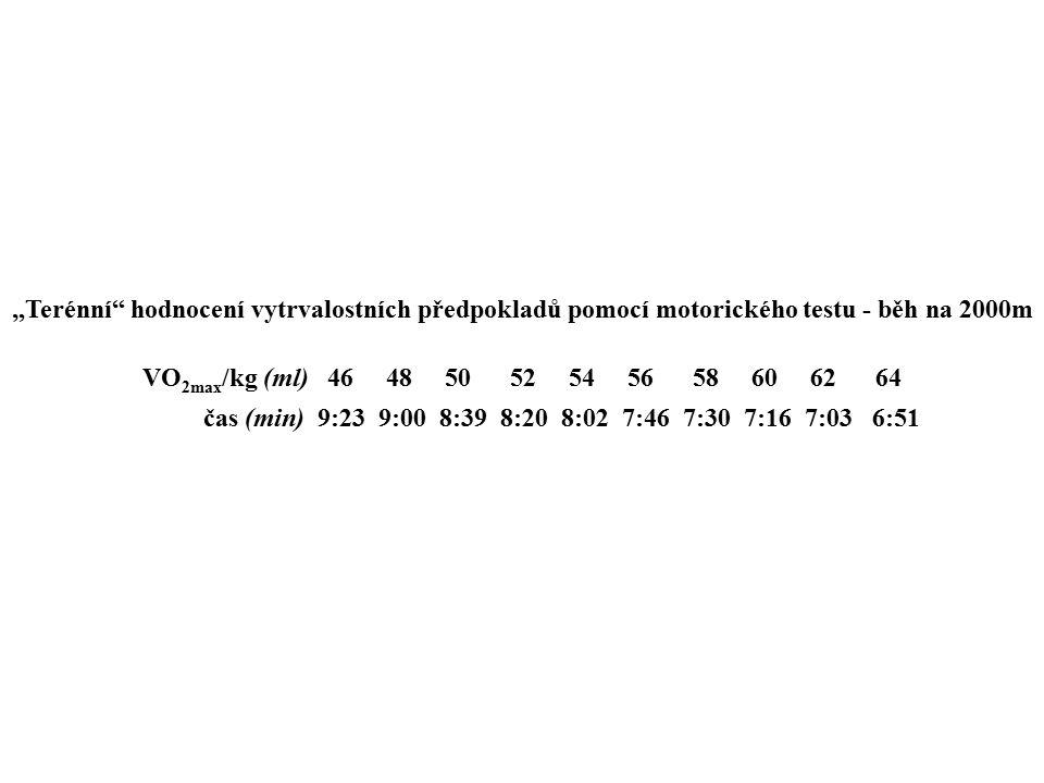 """""""Terénní hodnocení vytrvalostních předpokladů pomocí motorického testu - běh na 2000m"""