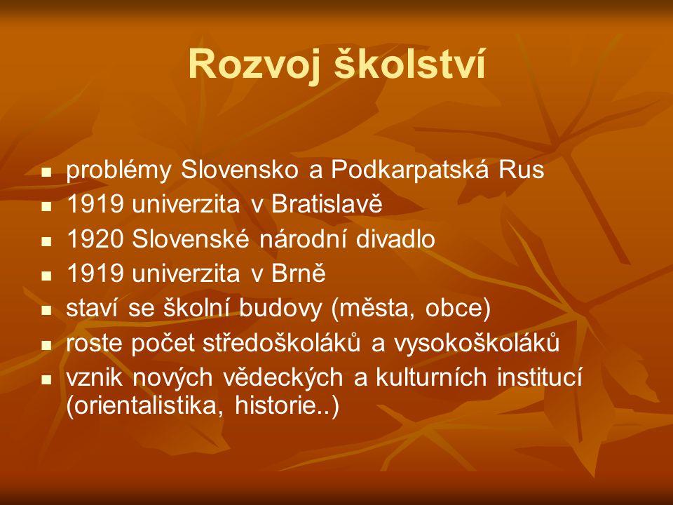 Rozvoj školství problémy Slovensko a Podkarpatská Rus